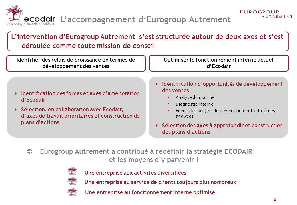 « [Une mission Eurogroup Autrement est un ] sujet :